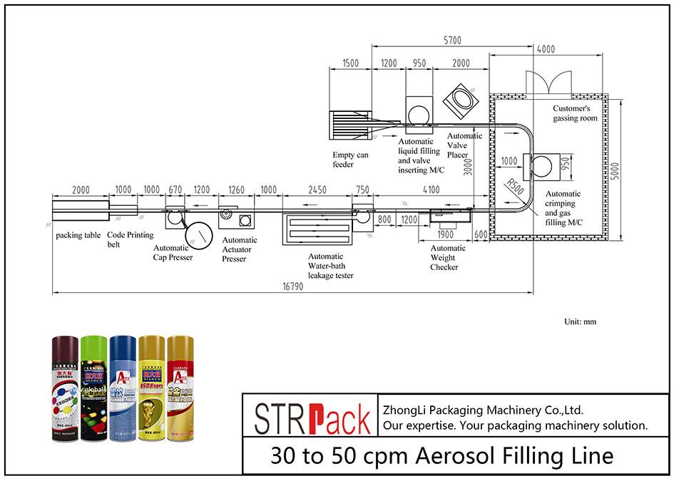 30 til 50 cpm Aerosol Filling Line