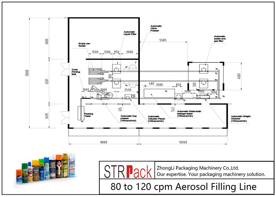 80 til 120 cpm Aerosol Filling Line