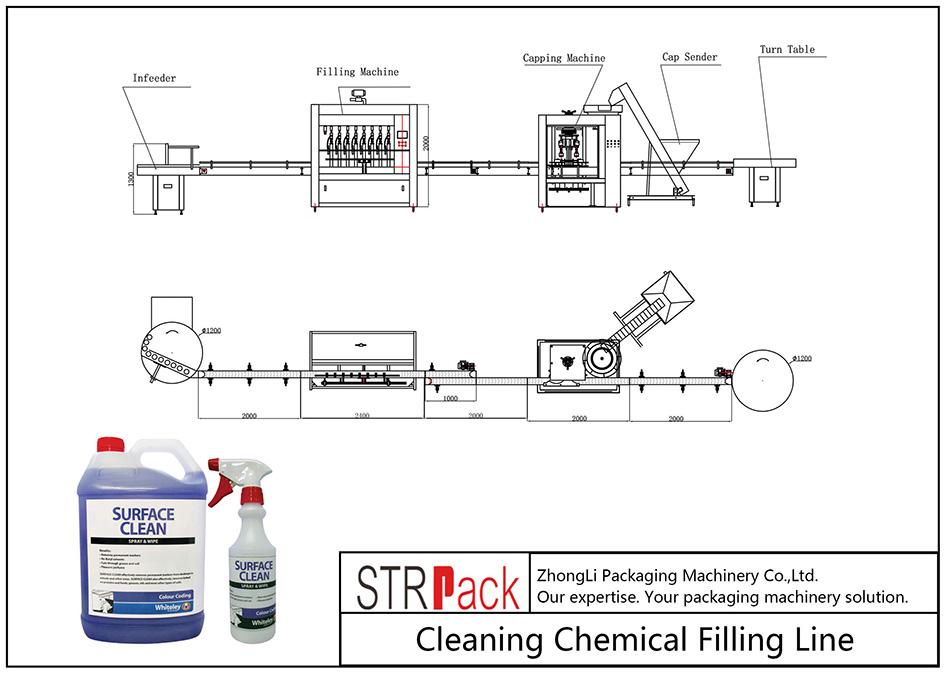 Automatisk rengøring af kemisk påfyldningslinie