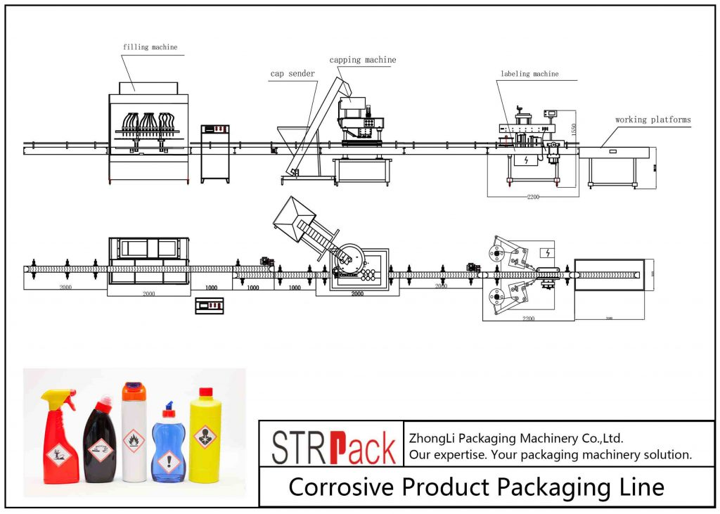 Automatisk ætsende produktpakningslinie