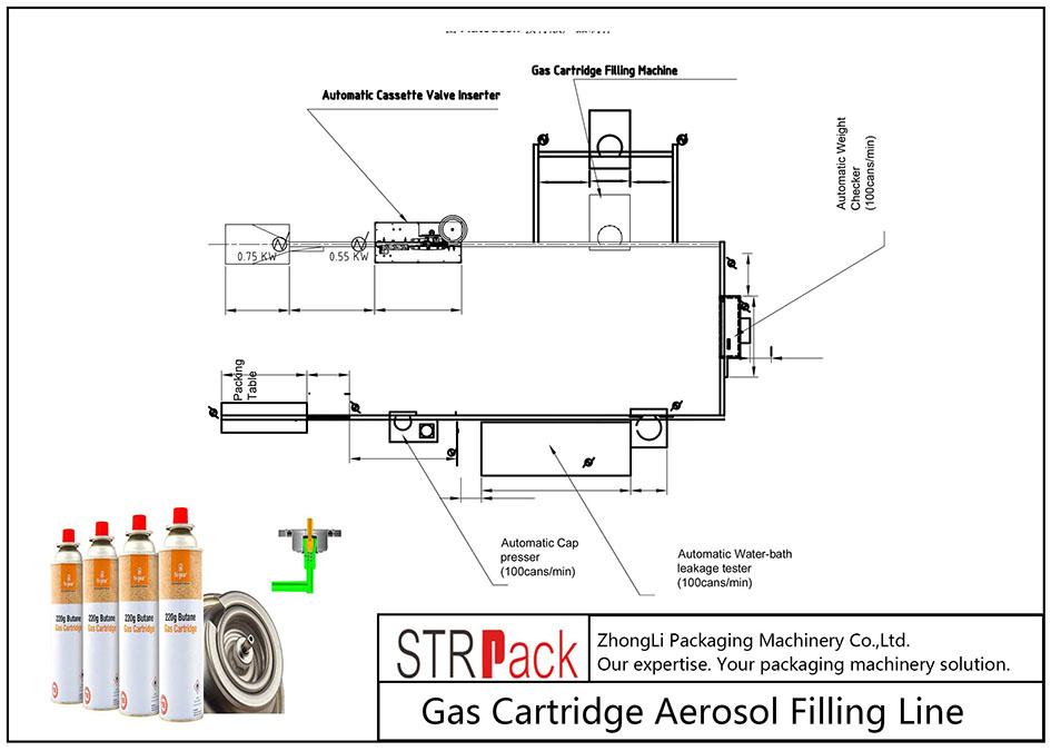 Automatisk gaspatron aerosolfyldningslinie