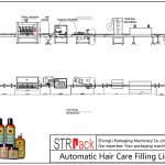 Automatisk fyldningslinje til hårpleje