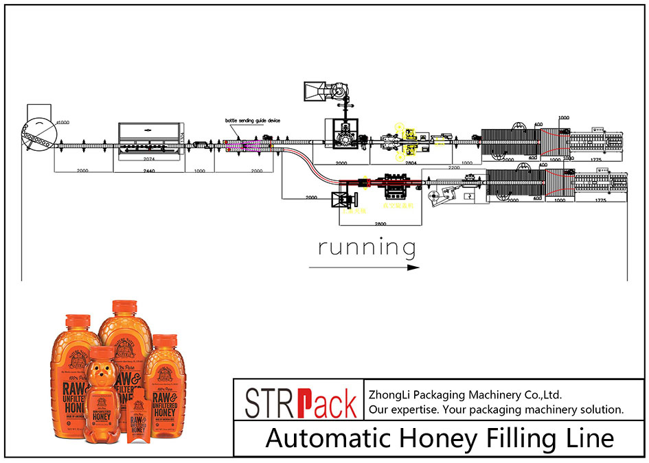 Automatisk honningfyldningslinie