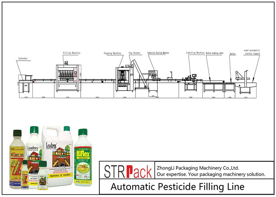 Automatisk pesticidfyldningslinie