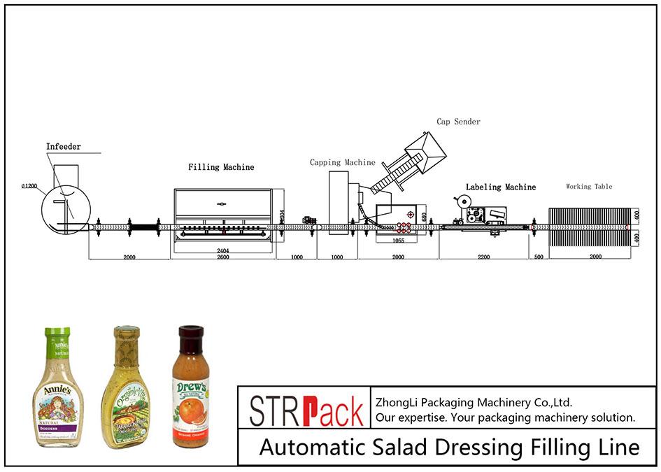 Automatisk påfyldningslinie til salatdressing