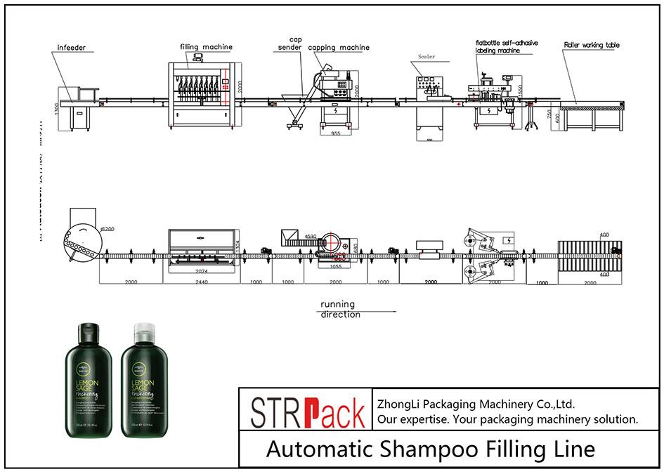 Automatisk shampoopåfyldningslinie