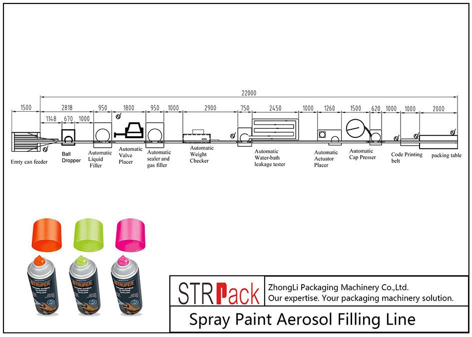 Automatisk spraymaling Aerosol-fyldningslinie