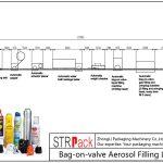 Automatisk pose-på-ventil aerosolfyldemaskine